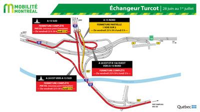 Fermetures secteur échangeur Turcot - FDS 28 juin (Groupe CNW/Ministère des Transports)