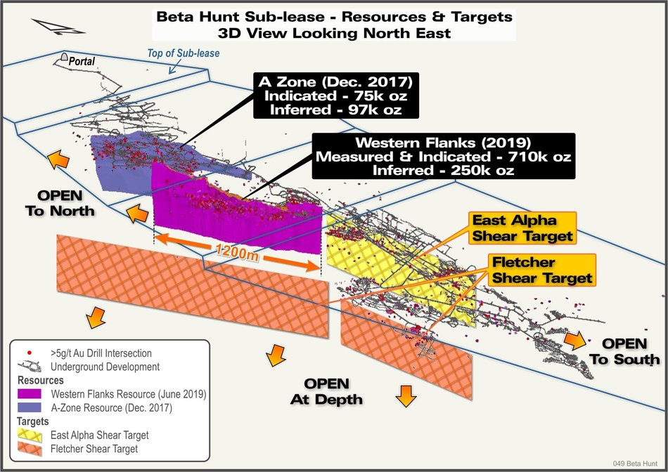 Figure 4: 3D View of Beta Hunt gold resources and Exploration Targets (CNW Group/RNC Minerals)