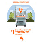 U-Haul Canadian Destination City No. 1: Toronto Tops List Again