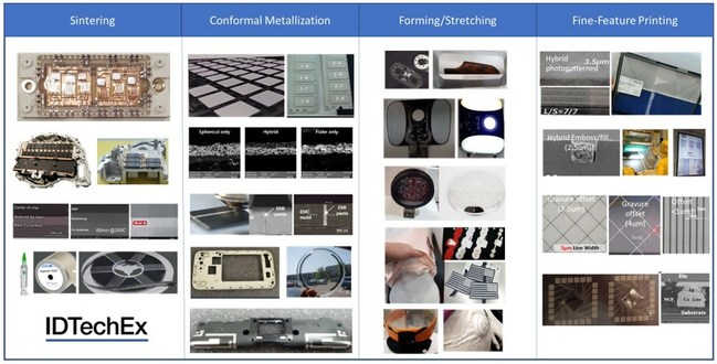 "Examples of various applications covered in this article: sintering, conformal metallization, forming and stretching, and fine-feature printing: For more information please visit ""Conductive Ink Markets 2019-2029: Forecasts, Technologies, Players"""