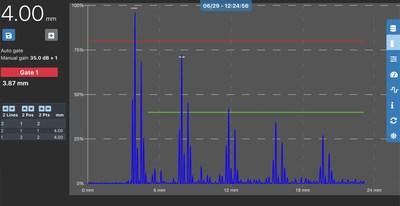 Gráfico UT que puede revisarse en el monitor en tierra.