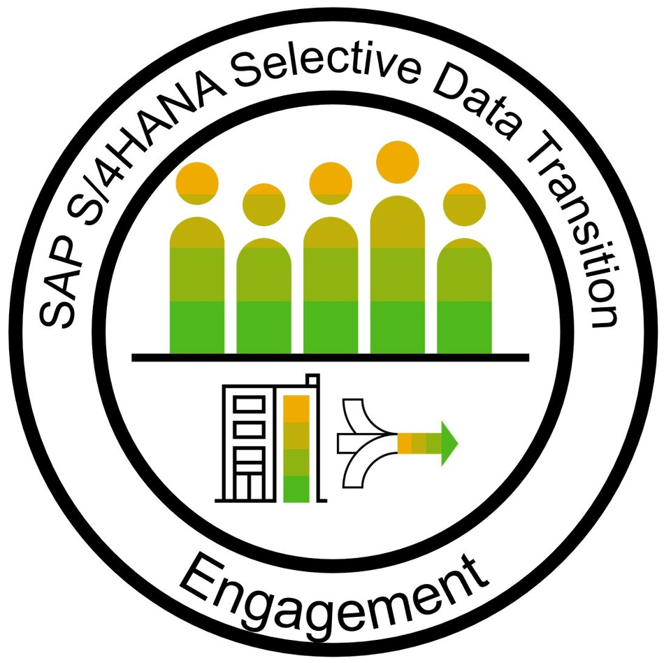SAP S/4HANA Selective Data Transition logo