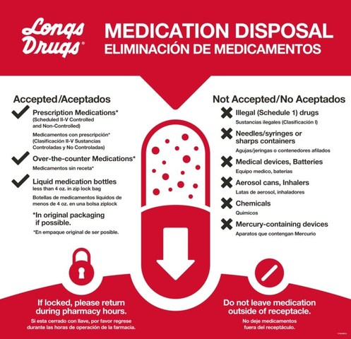 Signage that will accompany the safe medication disposal bins being installed by CVS Health in 17 select Longs Drugs locations across Hawaii.