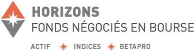 L'innovation est notre capital. Faites-en le vôtre. (Groupe CNW/Horizons ETFs Management (Canada) Inc.)