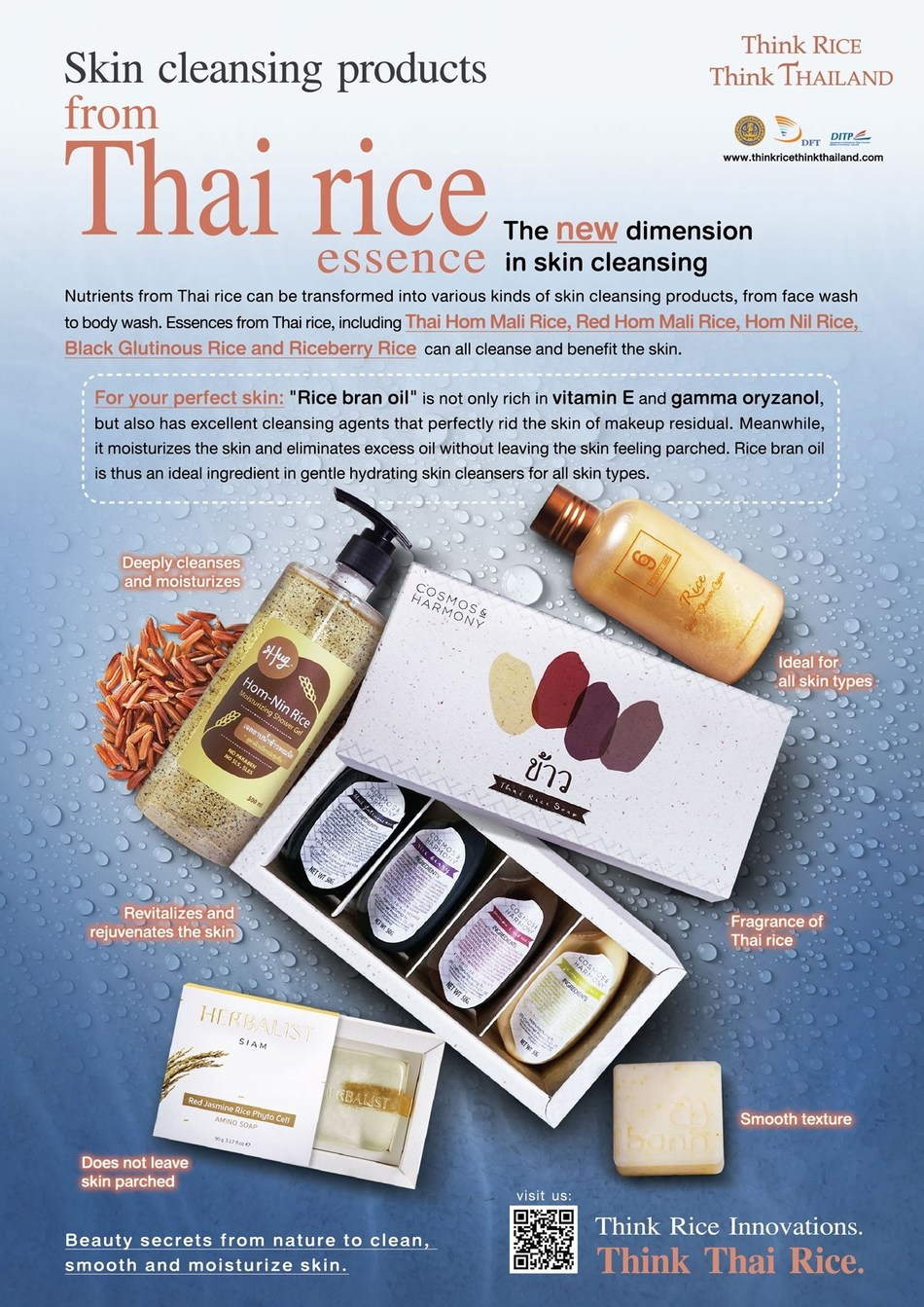Skin Cleansing Products from Thai Rice Essence, the New Dimension in Skin Cleansing