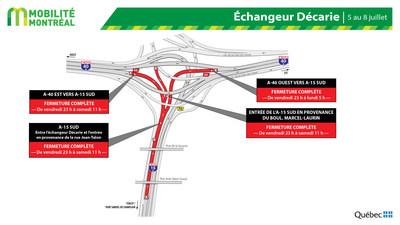 Fermetures Échangeur Décarie FDS 5 juillet (Groupe CNW/Ministère des Transports)