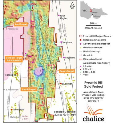 Figure 2. Muckleford Area Phase 1 AC drilling results over 1VD gravity geophysics. (CNW Group/Chalice Gold Mines Limited)