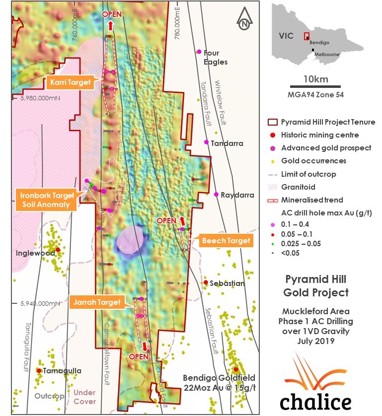 Chalice Gold Mines Limited - Shallow drilling hits gold in basement
