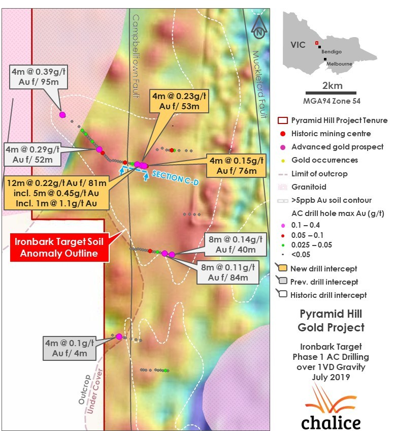 Figure 5. Ironbark Target Phase 1 AC drilling and soil geochemistry results over 1VD gravity geophysics. (CNW Group/Chalice Gold Mines Limited)