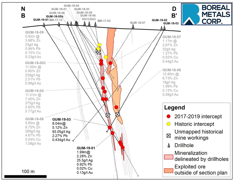 Figure 2. Östra Silvberg cross-section drilling results (CNW Group/Boreal Metals)