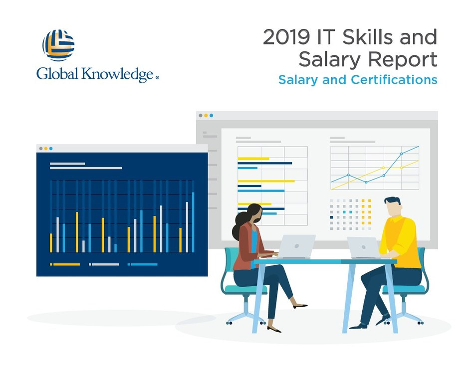 Organizations are increasingly paying premium prices to attract and retain IT professionals with critical skills. Download the free report www.globalknowledge.com/salaryreport.