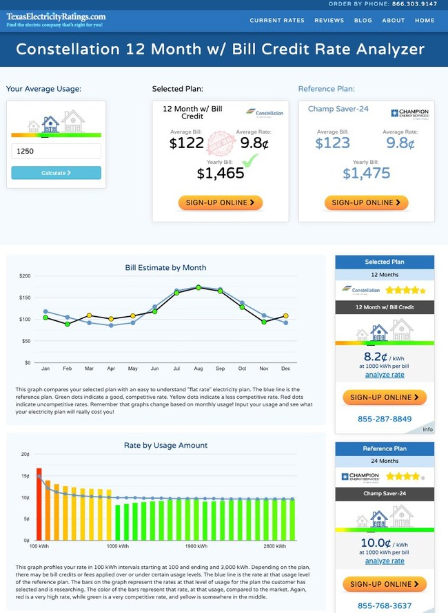 TexasElectricityRatings.com Bill Analyzer makes it easy to shop for the best Texas electricity rate.