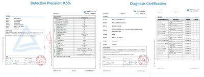 Smart I-V Curve Diagnosis certified by TUV