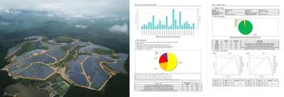 Estudio de caso con la solución Smart I-V Curve Diagnosis en Malasia (PRNewsfoto/Huawei)