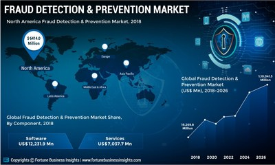 Fraud_Detection_and_Prevention_Market_Infographic