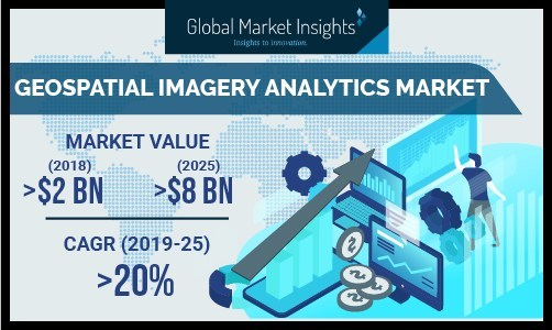 The image-based analytics segment in the geospatial imagery analytics market is expected to hold a share of over 75% by 2025 due to the extensive use of various geospatial image capturing platforms such as drones, surveillance cameras, and satellites.