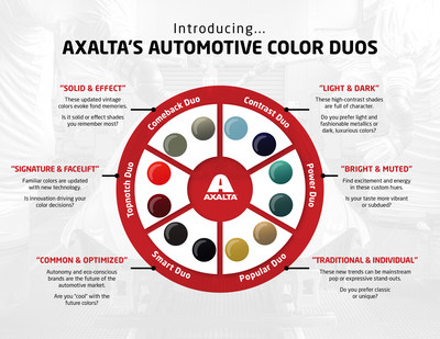 Axalta's Automotive Color Duos
