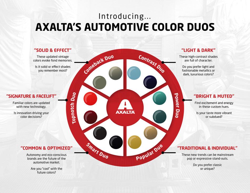 Axalta's Automotive Color Duos