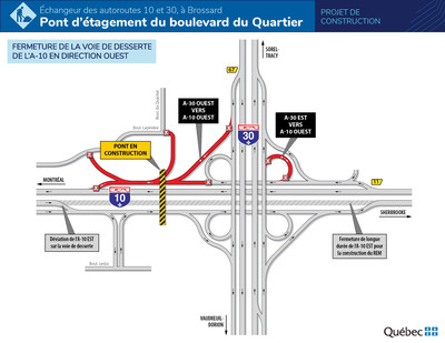 Fermeture de la voie de desserte de l'A-10 en direction ouest (Groupe CNW/Ministère des Transports)