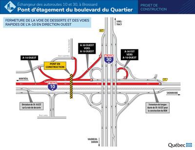 Fermeture de la voie de desserte et des voies rapides de l'A-10 en direction ouest (Groupe CNW/Ministère des Transports)