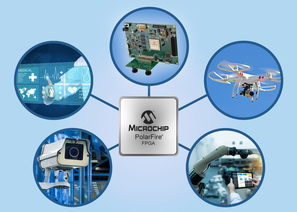 The Smart Embedded Vision initiative provides solutions for designing intelligent machine vision systems with Microchip's low-power PolarFire® FPGAs.