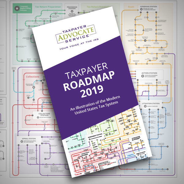 Technology Roadmap Subway Map.National Taxpayer Advocate Nina Olson Releases Comprehensive Report