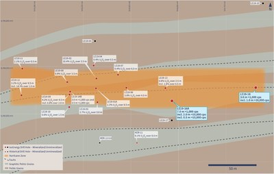 Figure 2 – Drill Hole Location Map (CNW Group/IsoEnergy Ltd.)
