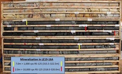 Figure 4 –LE19-16A Core Photo (CNW Group/IsoEnergy Ltd.)