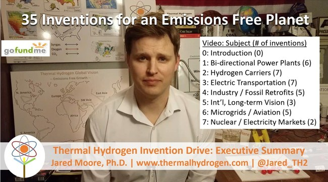 Executive Summary Video: Thermal Hydrogen Invention Drive