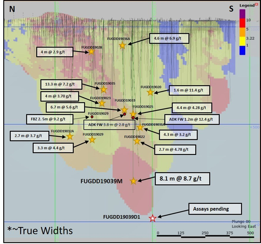 Figure 2 - Father Brown: long section looking East showing significant results of inferred resource extension drilling programs http://www.gsr.com/operations/wassa/wassa-main/default.aspx (CNW Group/Golden Star Resources Ltd.)
