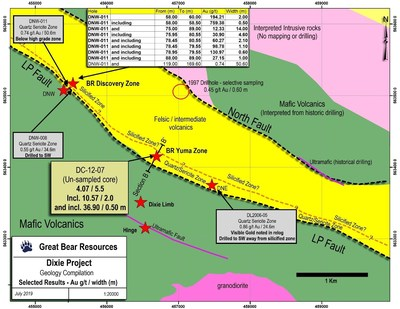 Figure 1: Map zoomed into approximately 5 kilometres strike length of the LP Fault at Dixie, showing the Bear-Rimini and Yuma Zones.  The location of the nearby Dixie Limb and Hinge Zones are also shown. (CNW Group/Great Bear Resources Ltd.)
