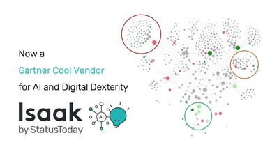 Isaak by StatusToday is now trusted by 1020 companies to help drive organizational change with people analytics and has been named a Gartner Cool Vendor for AI and Digital Dexterity. Features like the Organizational Network Analysis graph (pictured) can be used to detect team collaboration and wellbeing patterns used to enhance the workplace for employees and managers alike.