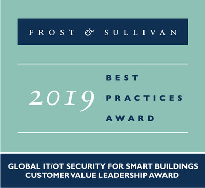 Radiflow Commended by Frost & Sullivan for Elevating Customer Experience through its iSID Detection and Analysis Platform