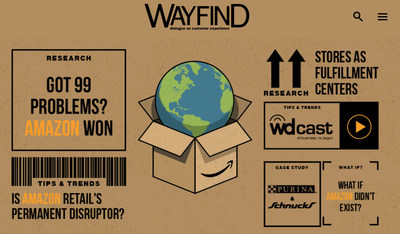 This year, Amazon's ecommerce revenue will grow by nearly 26 percent, reaching $483.96 billion. The real question for retailers: what can be done in response? WD Partners' newest WayfinD issue uses the annual Prime Day event as a springboard into several Amazon-related topics.