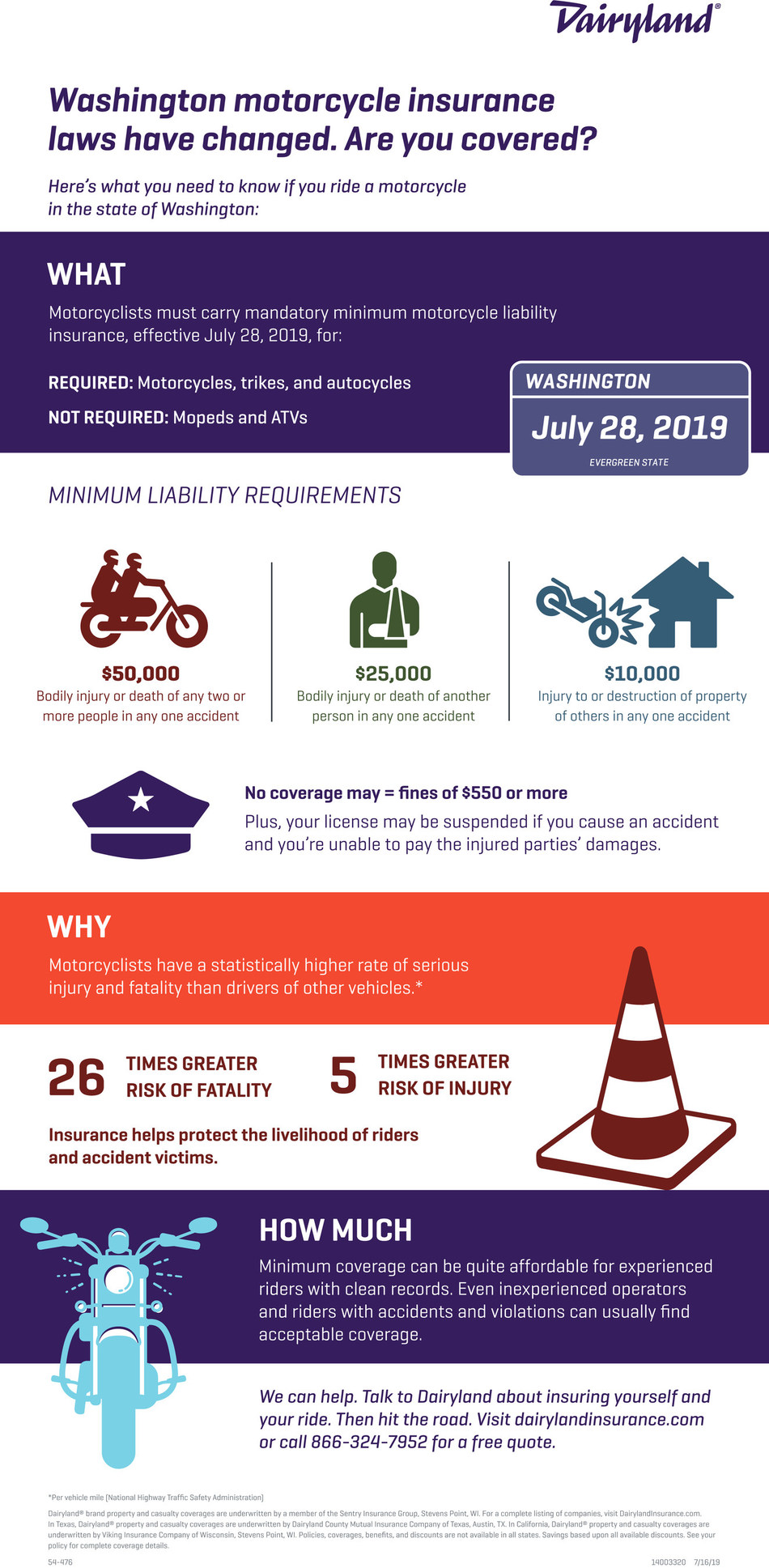 As of July 28, 2019, motorcyclists in the state of Washington must carry proof they have liability insurance coverage. This infographic provides specifics of the new law and how to obey it.