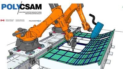 La nouvelle installation de fabrication additive à base de métaux Poly/CSAM ouvrira ses portes en février 2020. (Groupe CNW/Conseil national de recherches Canada)