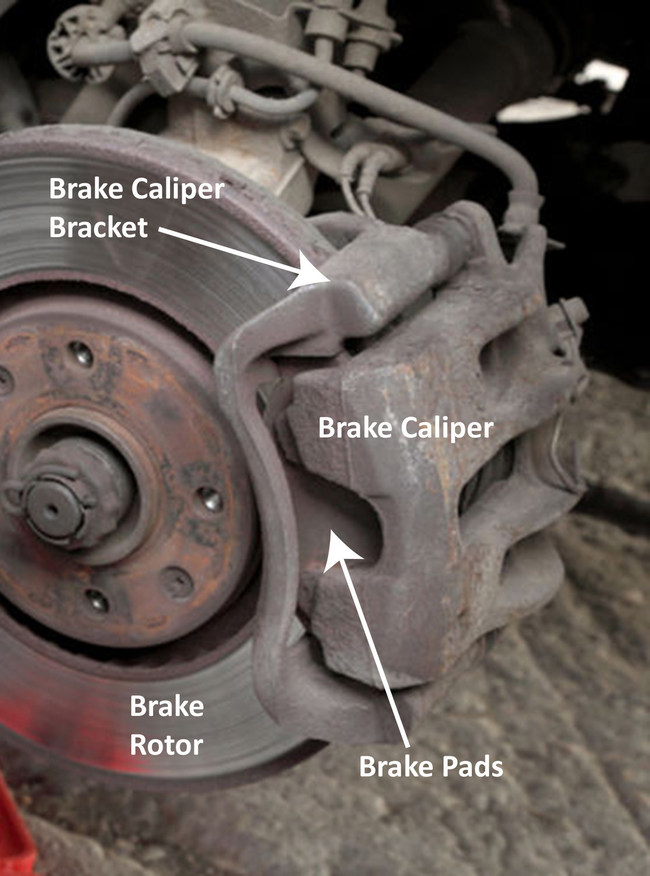 Brake Caliper on Car