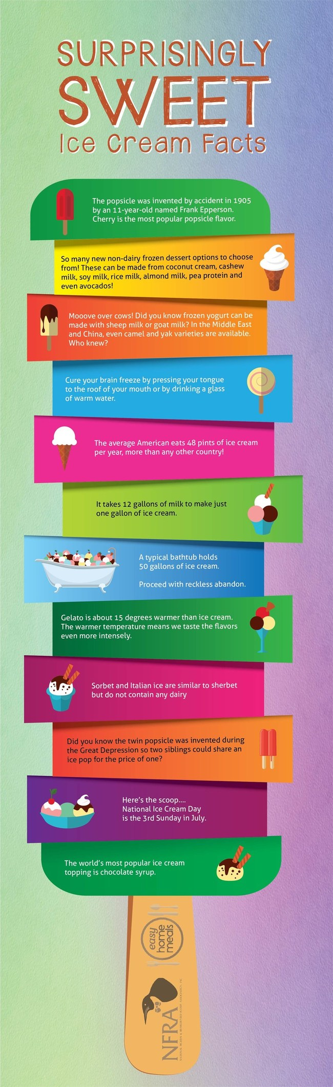 """It's National Ice Cream Month! To celebrate, the National Frozen & Refrigerated Foods Association shares """"Some Surprisingly Sweet Ice Cream Facts,"""" as well as a delicious Ice Cream Sundae Cupcake recipe and a chance to Win Ice Cream for a Year."""