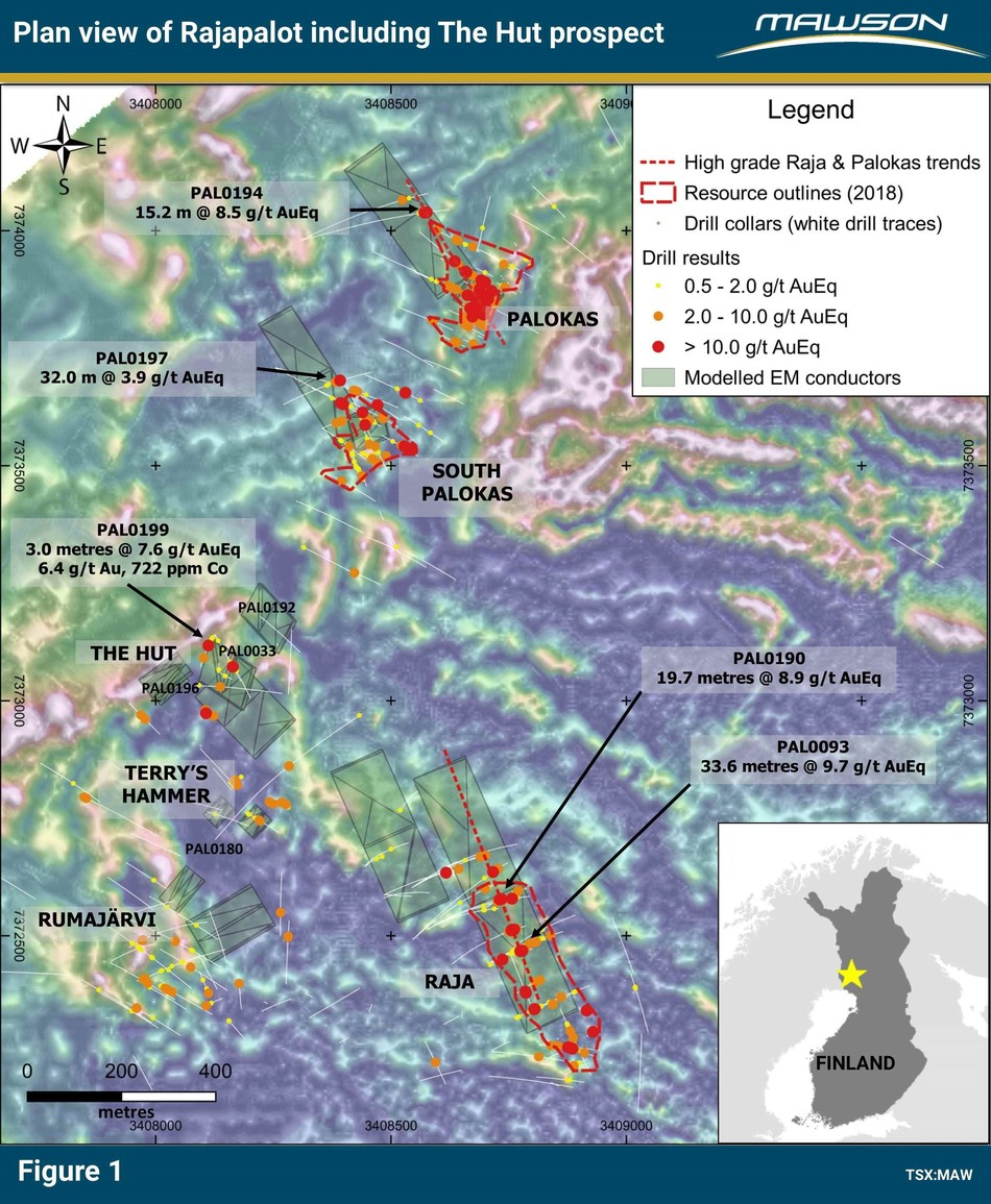 Figure 1: Plan view of Rajapalot project area including The Hut prospect area indicating drill result for PAL0199, including the outlines of 43-101 resources and modelled ground TEM plates over a ground magnetics background. (CNW Group/Mawson Resources Ltd.)