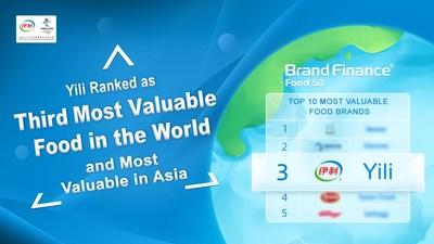 Yili colocado em terceiro lugar entre as marcas alimentícias de maior valor do mundo, sendo a mais valiosa da Ásia. (PRNewsfoto/Yili Group)