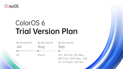 Official plan of ColorOS 6 trial version for other OPPO smartphones
