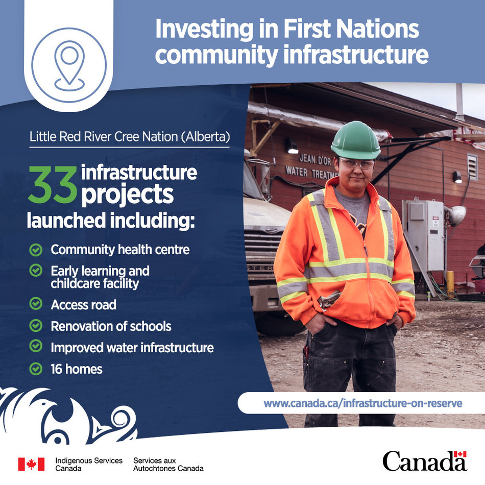 Little Red River Cree Nation benefits from several infrastructure improvements (CNW Group/Crown-Indigenous Relations and Northern Affairs Canada (CIRNAC))
