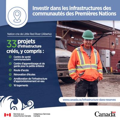 La Nation crie de Little Red River bénéficie de plusieurs améliorations à ses infrastructures (Groupe CNW/Relations Couronne-Autochtones et Affaires du Nord Canada (RCAANC))