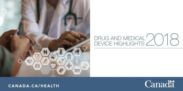 Drug and Medical Device Highlights 2018 Twitter Image (CNW Group/Health Canada)