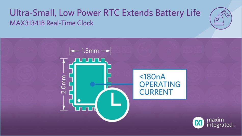 MAX31341B nanoPower real-time clock offers industry's smallest package and longest battery life.