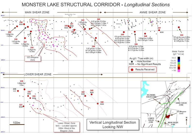 Monster Lake Structural Corridor - Longitudinal Sections (CNW Group/Corporation TomaGold)