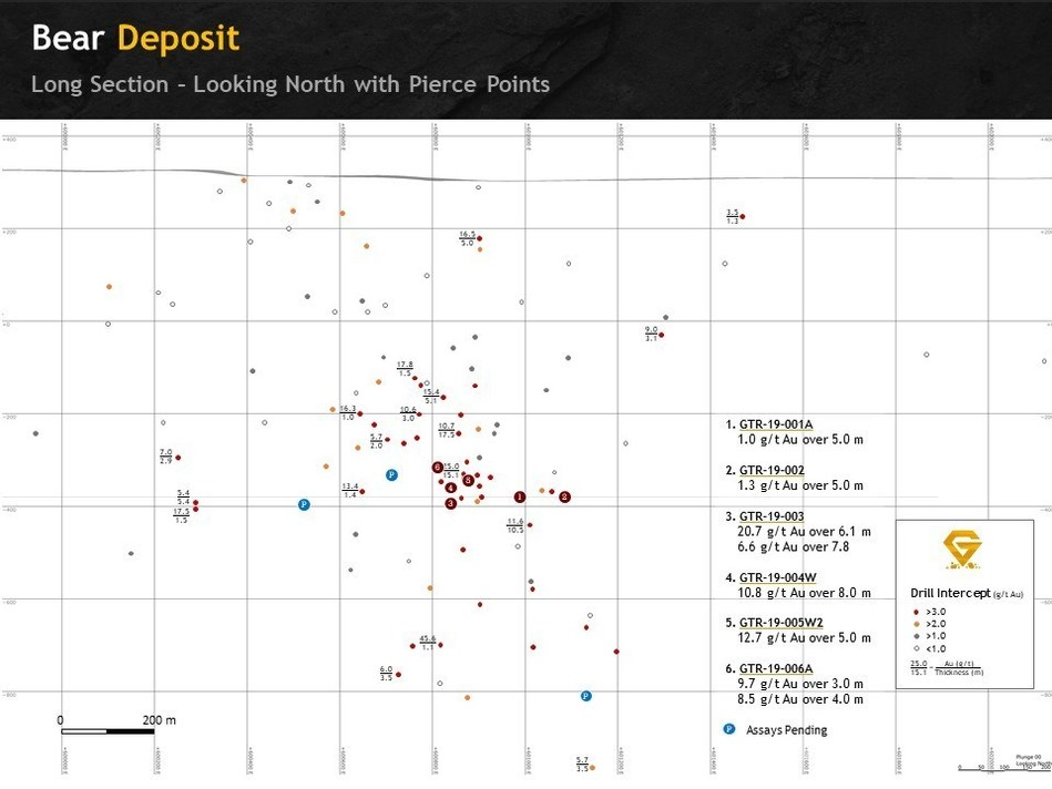 Figure 2. Bear Deposit hybrid long section looking north with drilling composites. (CNW Group/Gatling Exploration Inc.)