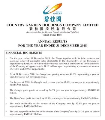 Resultados anuais para o ano encerrado em 31 de dezembro de 2018