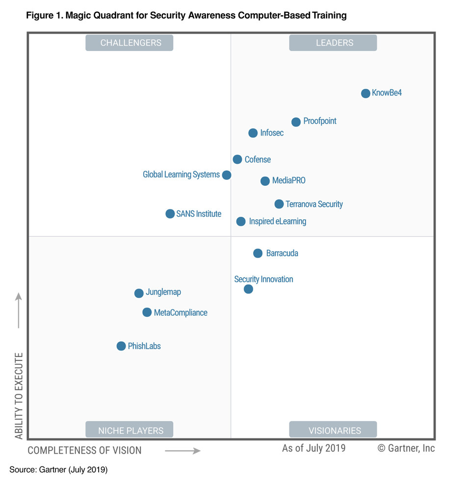 The 2019 Gartner Magic Quadrant for Security Awareness Computer-Based Training. (PRNewsfoto/MetaCompliance)