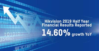 Banner de notícias financeiras da Hikvision sobre o primeiro semestre de 2019 (PRNewsfoto/Hikvision Digital Technology Co)